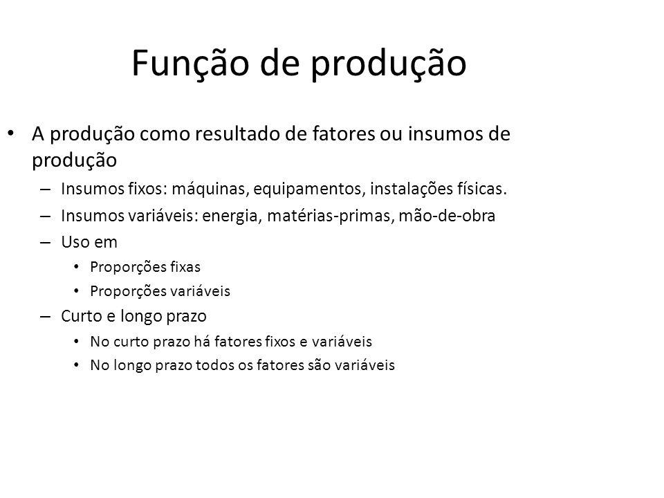 Função de produçãoA produção como resultado de fatores ou insumos de produção. Insumos fixos: máquinas, equipamentos, instalações físicas.