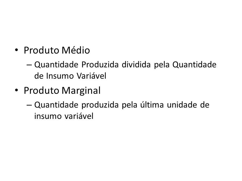 Produto Médio Produto Marginal