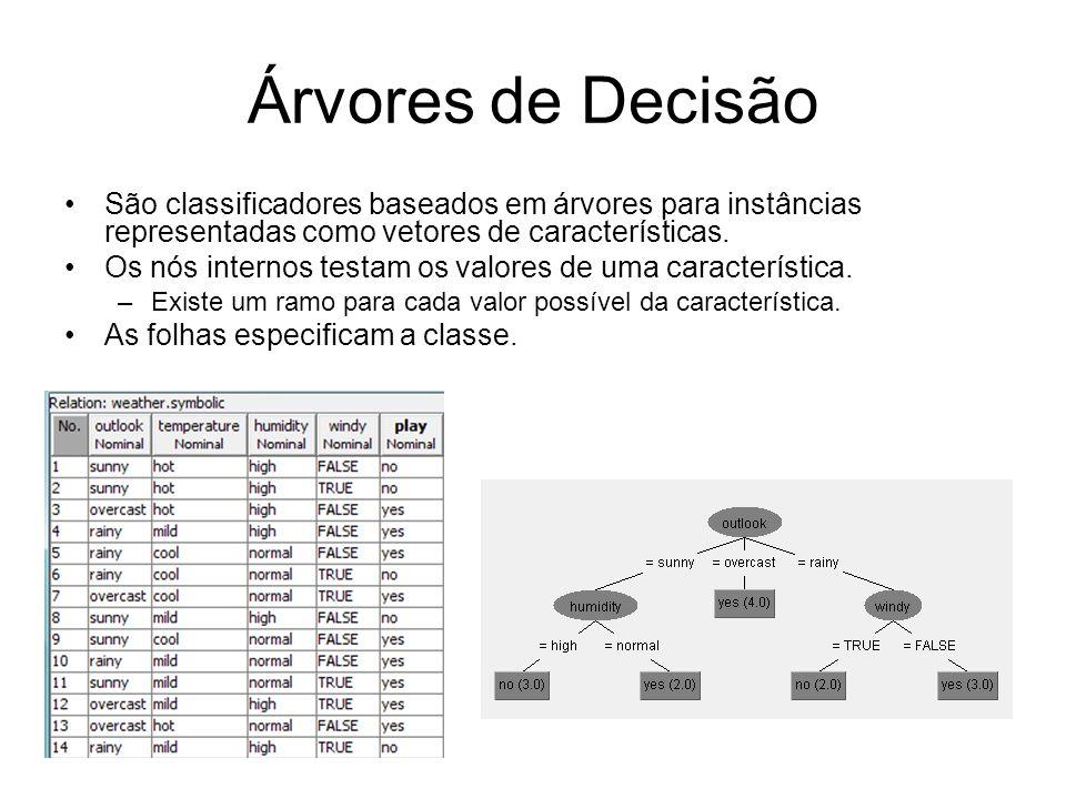 Árvores de DecisãoSão classificadores baseados em árvores para instâncias representadas como vetores de características.