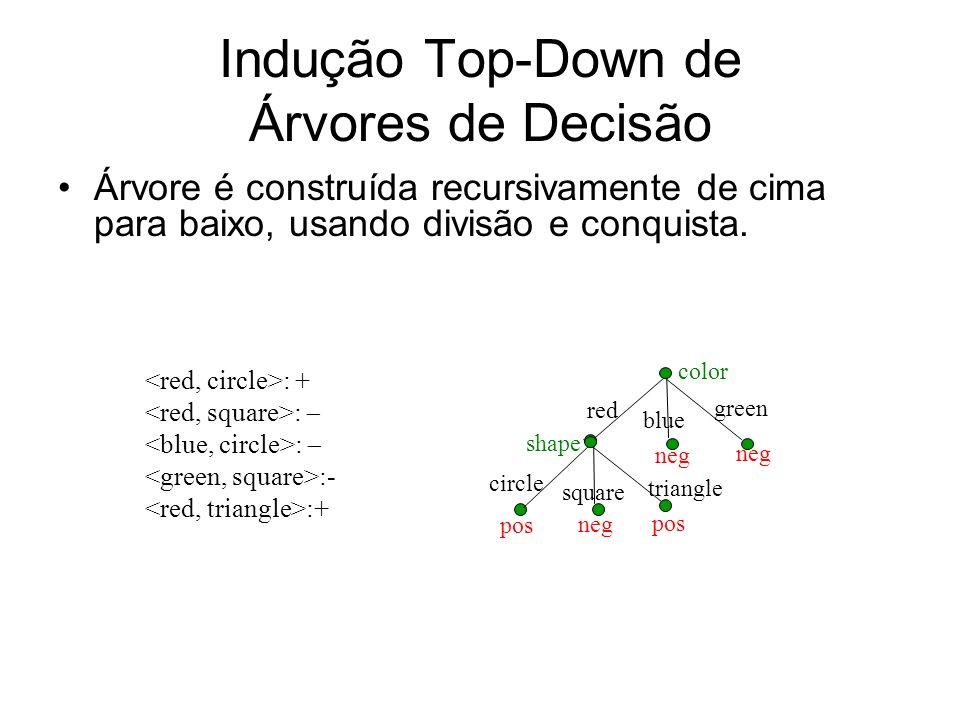 Indução Top-Down de Árvores de Decisão