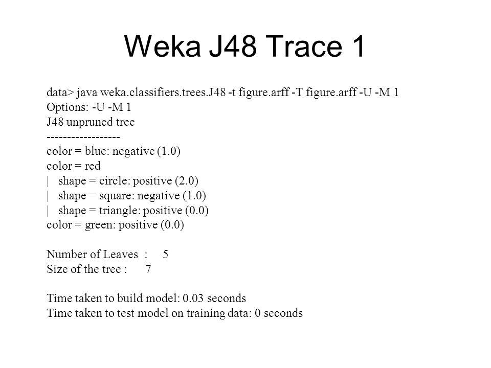 Weka J48 Trace 1data> java weka.classifiers.trees.J48 -t figure.arff -T figure.arff -U -M 1. Options: -U -M 1.