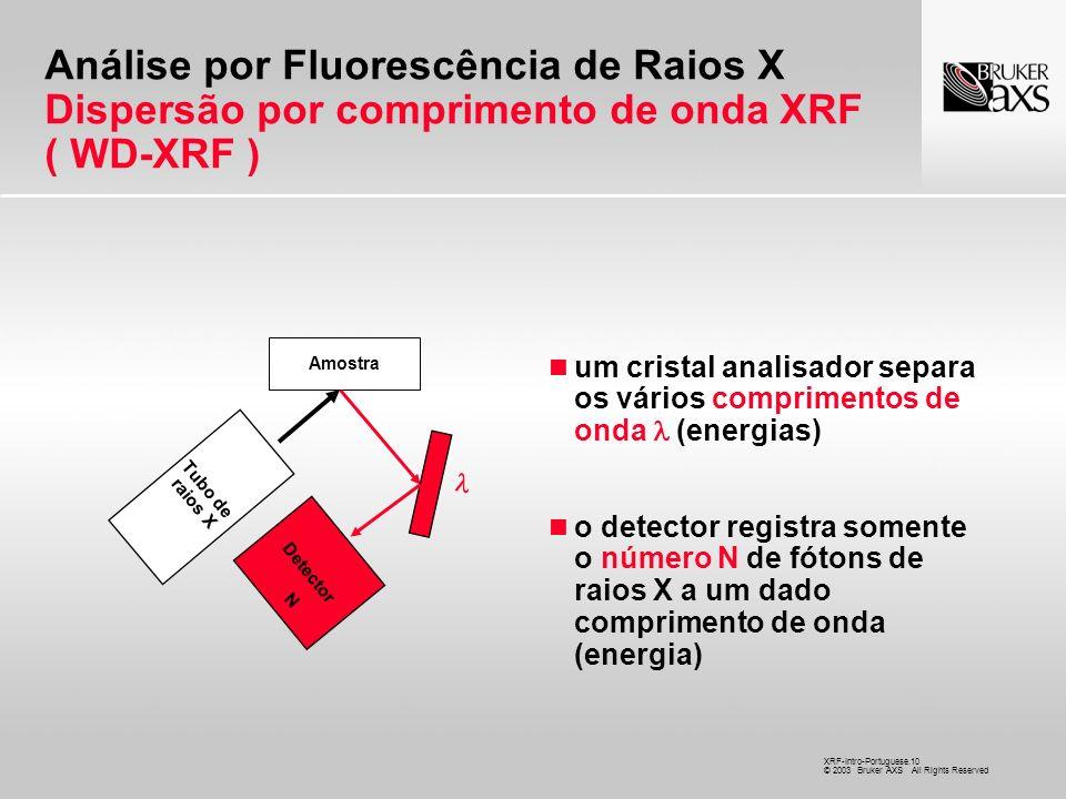 Análise por Fluorescência de Raios X Dispersão por comprimento de onda XRF ( WD-XRF )