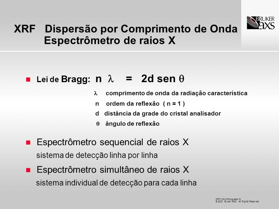 XRF Dispersão por Comprimento de Onda Espectrômetro de raios X