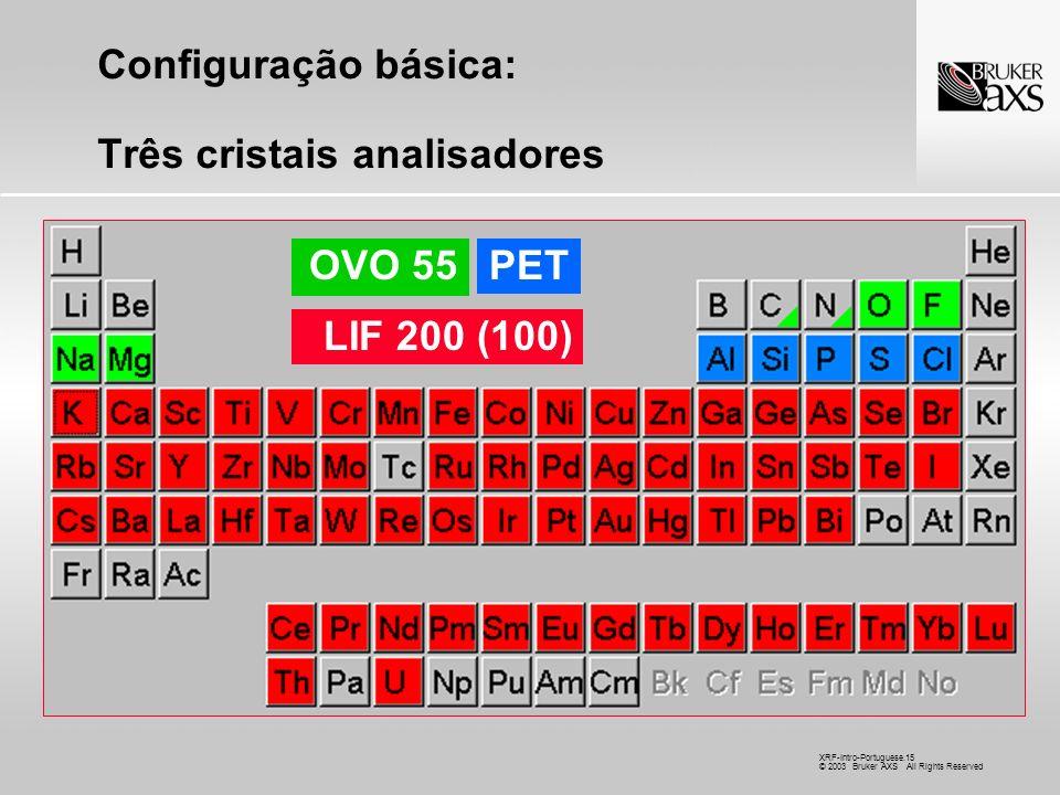 Configuração básica: Três cristais analisadores