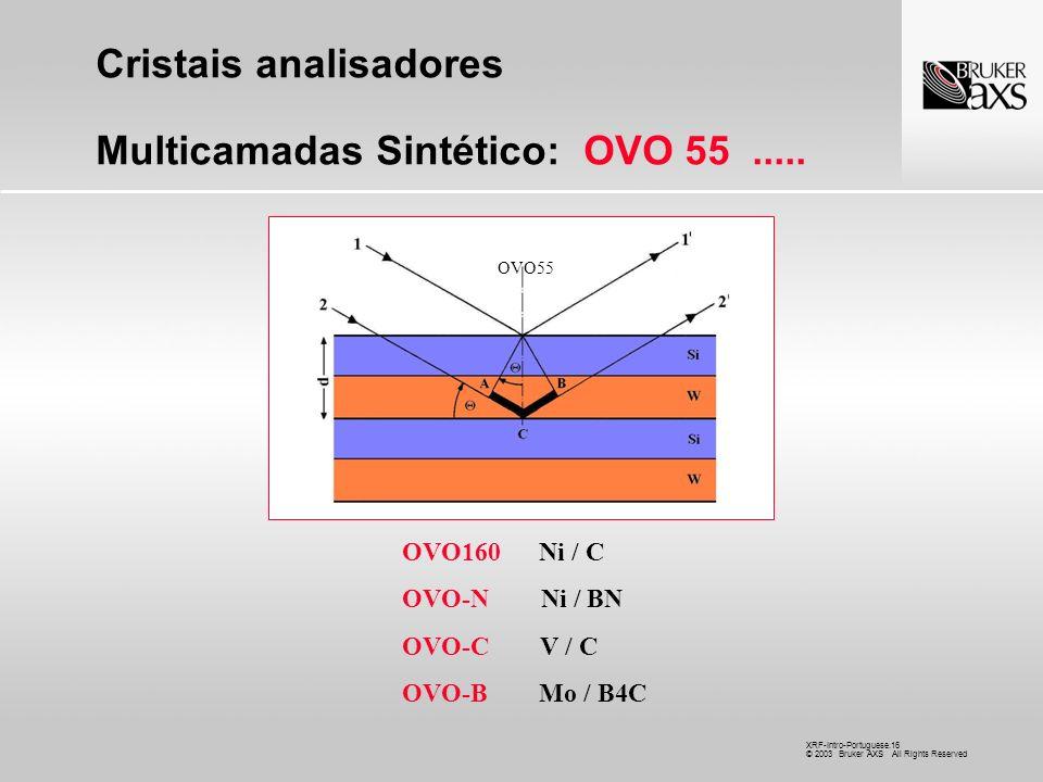 Cristais analisadores Multicamadas Sintético: OVO 55 .....