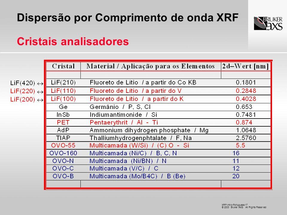 Dispersão por Comprimento de onda XRF Cristais analisadores