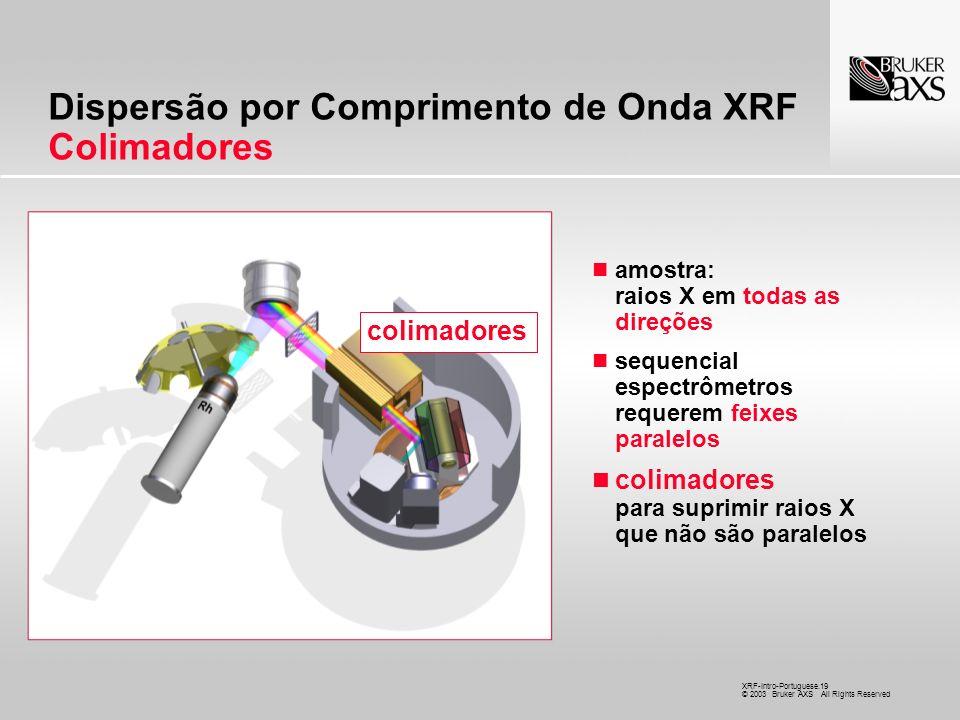 Dispersão por Comprimento de Onda XRF Colimadores