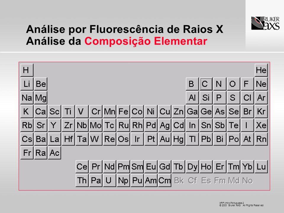 Análise por Fluorescência de Raios X Análise da Composição Elementar
