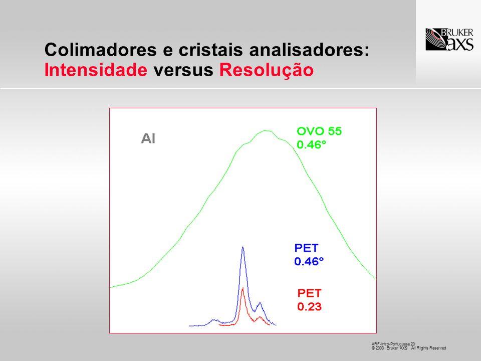 Colimadores e cristais analisadores: Intensidade versus Resolução