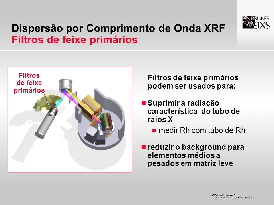 Dispersão por Comprimento de Onda XRF Filtros de feixe primários