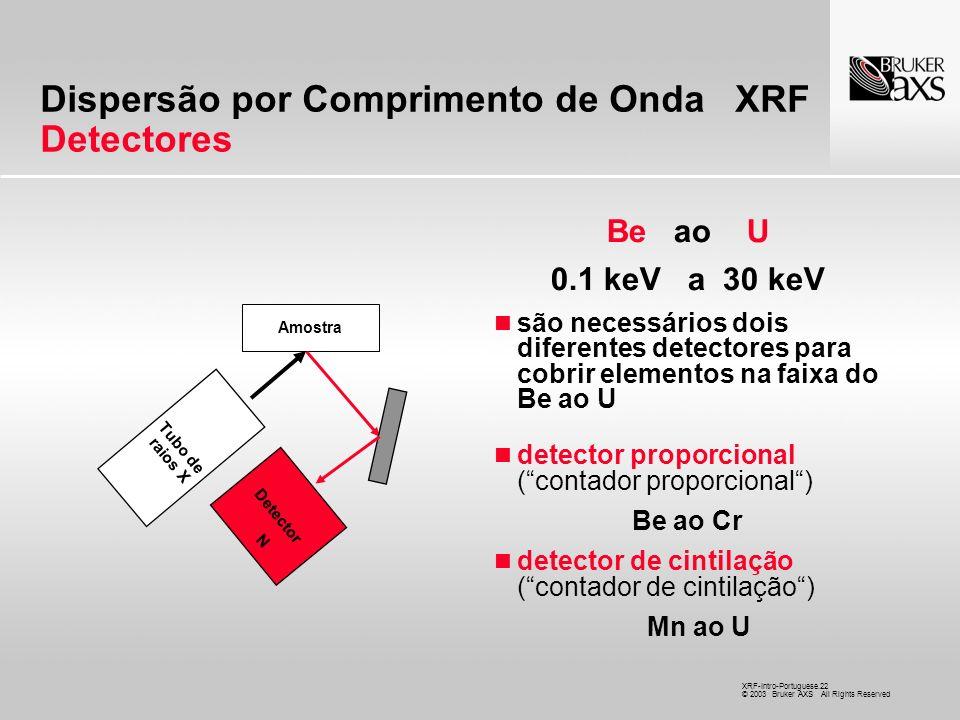 Dispersão por Comprimento de Onda XRF Detectores