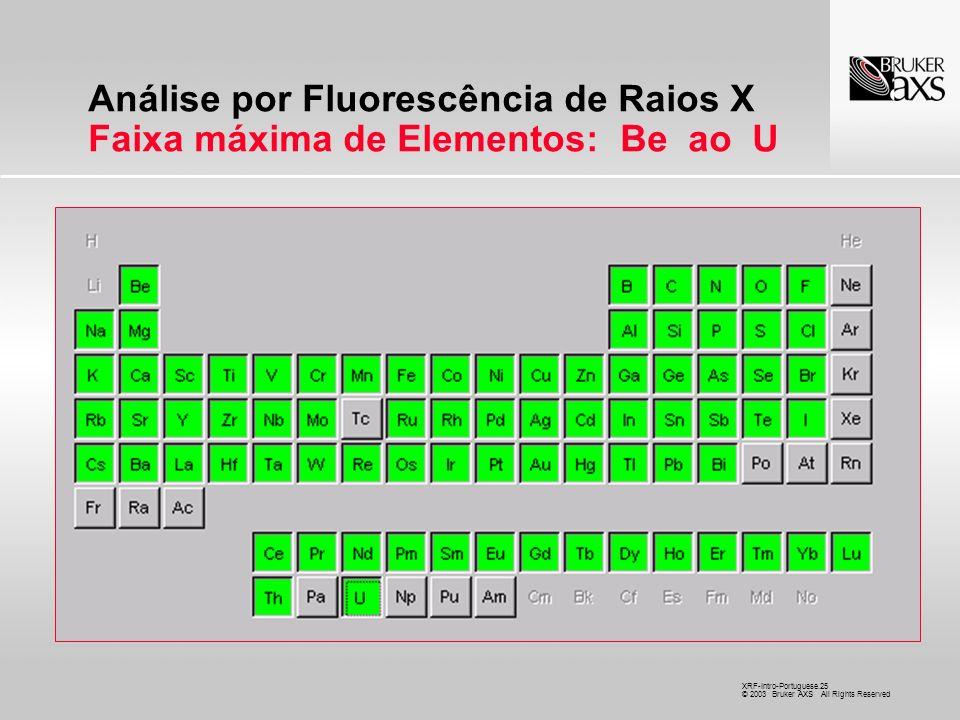 Análise por Fluorescência de Raios X Faixa máxima de Elementos: Be ao U