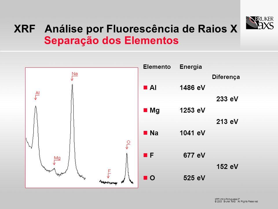 XRF Análise por Fluorescência de Raios X Separação dos Elementos