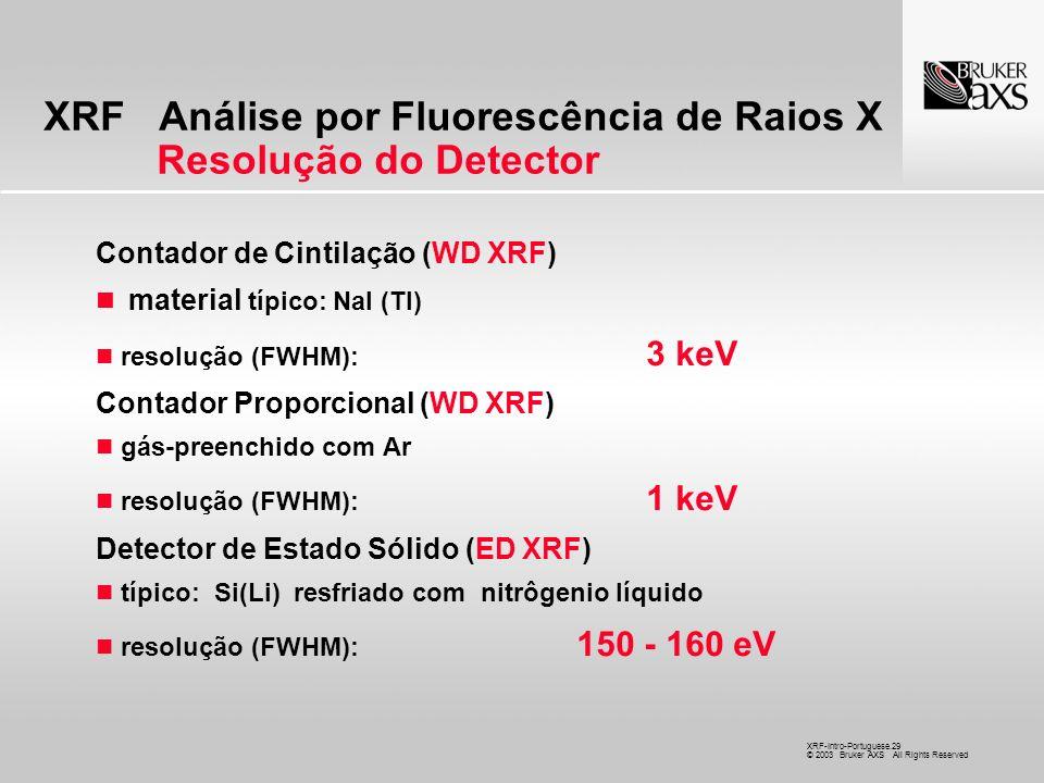 XRF Análise por Fluorescência de Raios X Resolução do Detector
