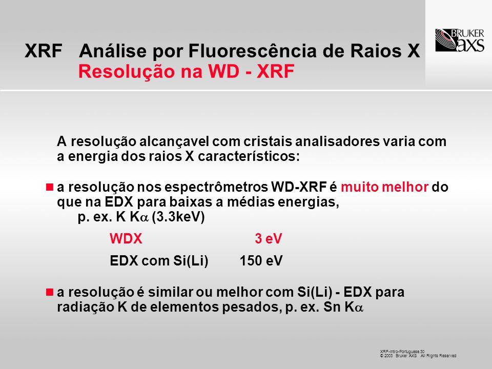 XRF Análise por Fluorescência de Raios X Resolução na WD - XRF