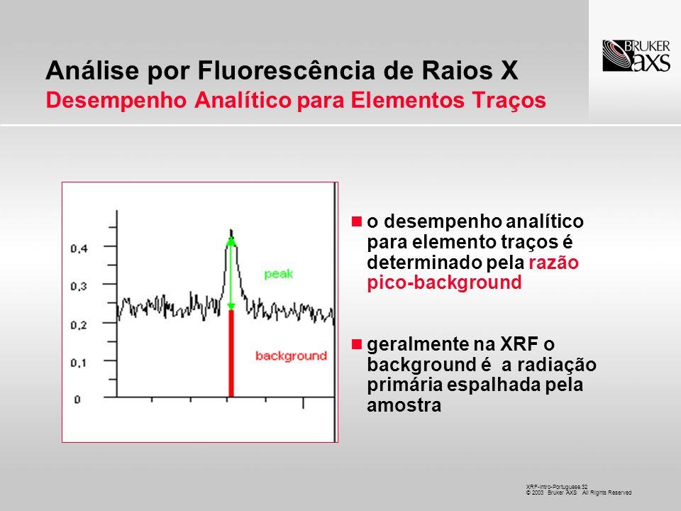 Análise por Fluorescência de Raios X Desempenho Analítico para Elementos Traços
