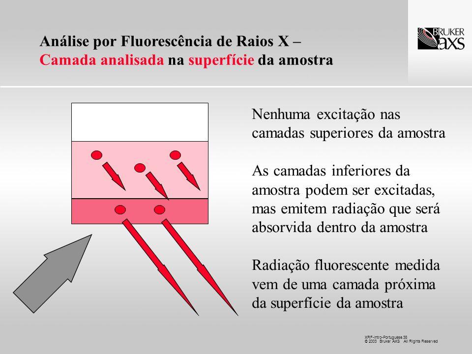 Análise por Fluorescência de Raios X – Camada analisada na superfície da amostra
