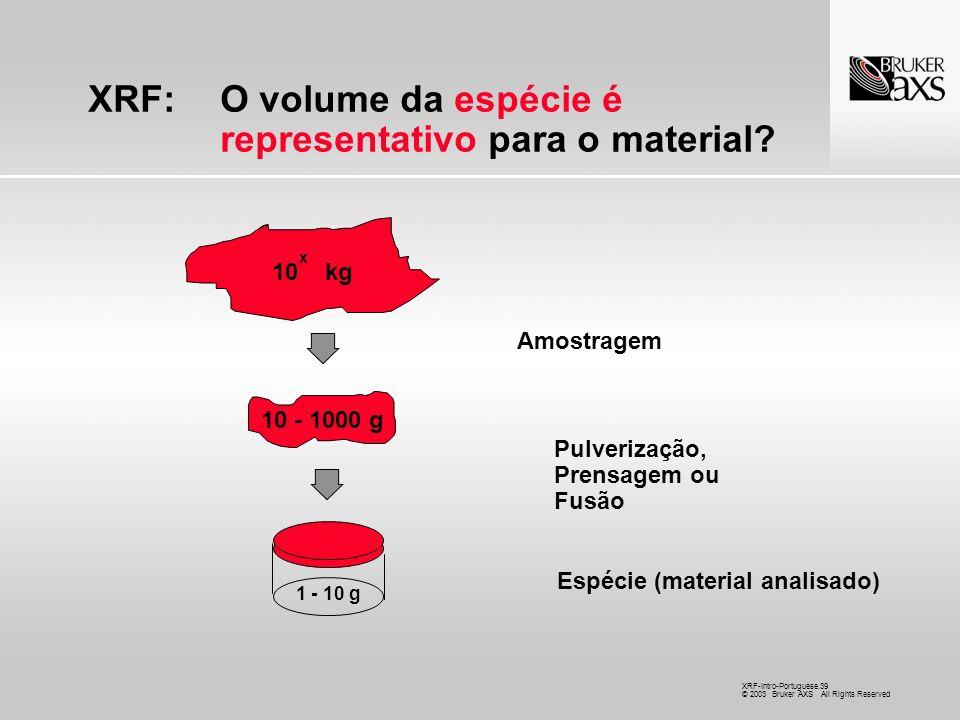 XRF: O volume da espécie é representativo para o material