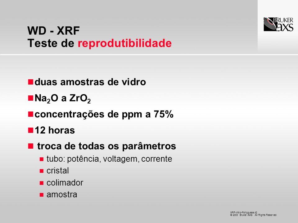 WD - XRF Teste de reprodutibilidade