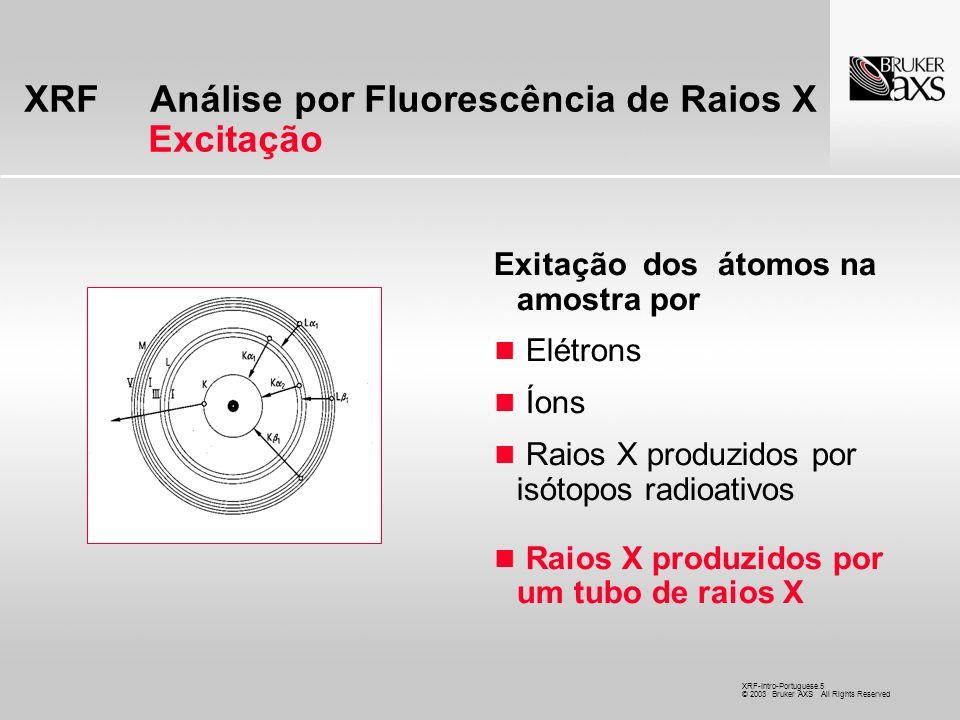 XRF Análise por Fluorescência de Raios X Excitação