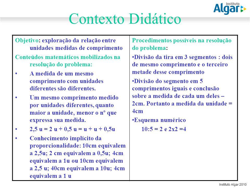 Contexto Didático Objetivo: exploração da relação entre unidades medidas de comprimento. Conteúdos matemáticos mobilizados na resolução do problema: