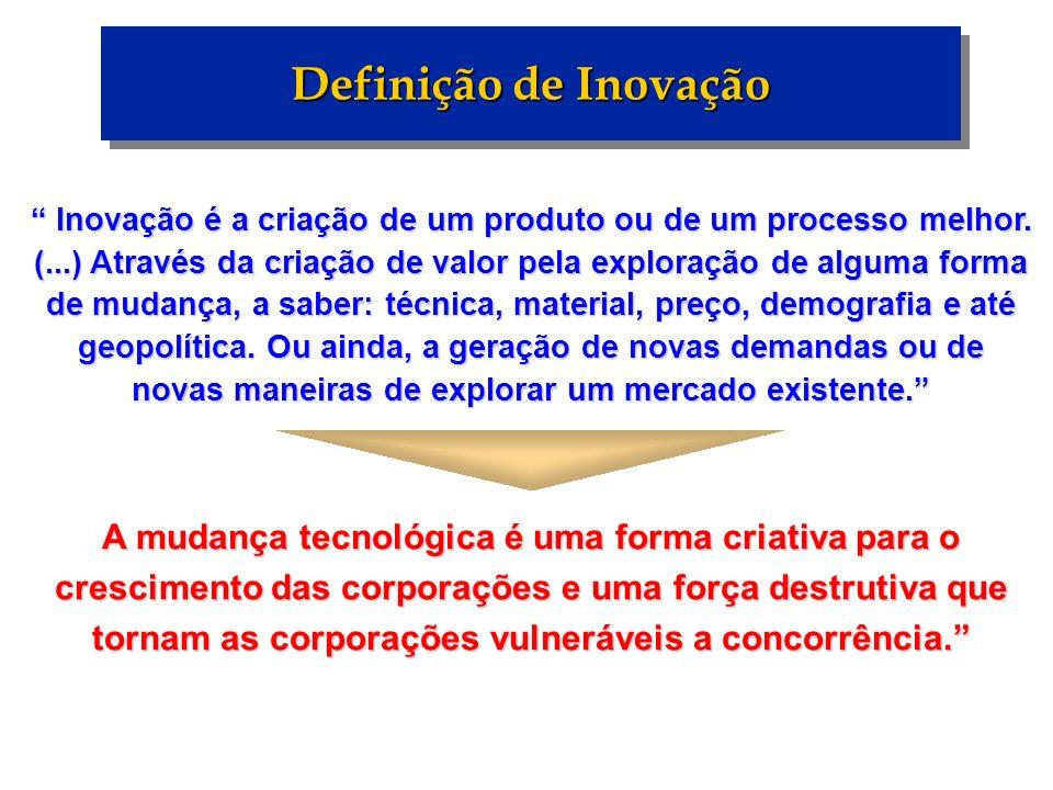 Definição de Inovação