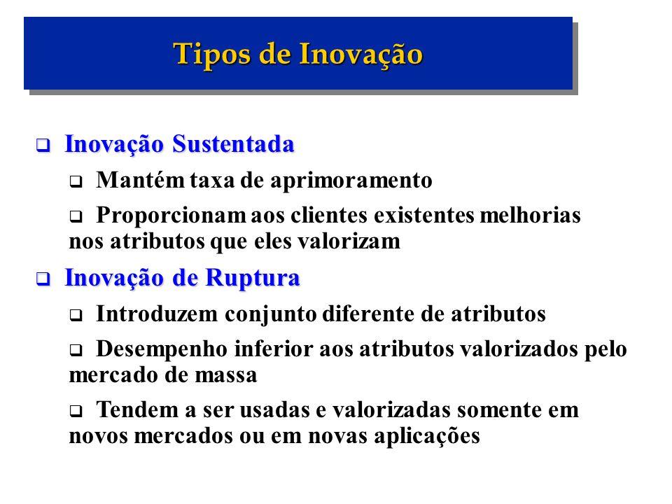Tipos de Inovação Inovação Sustentada Inovação de Ruptura