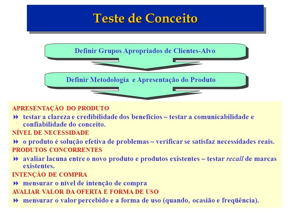 Teste de Conceito Definir Grupos Apropriados de Clientes-Alvo