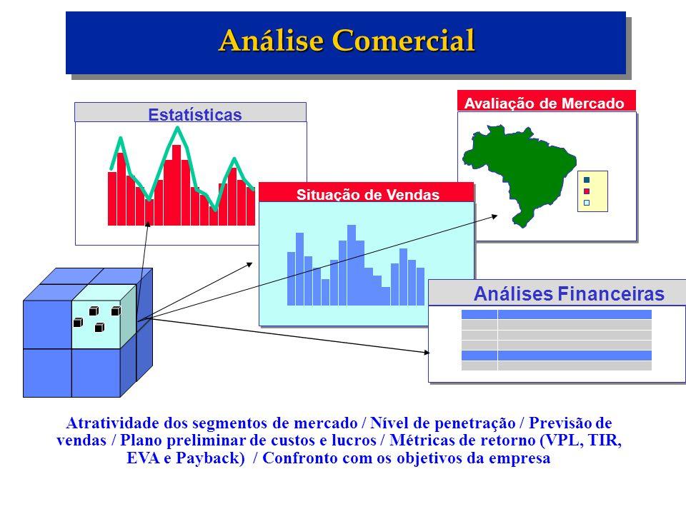 Análise Comercial Análises Financeiras