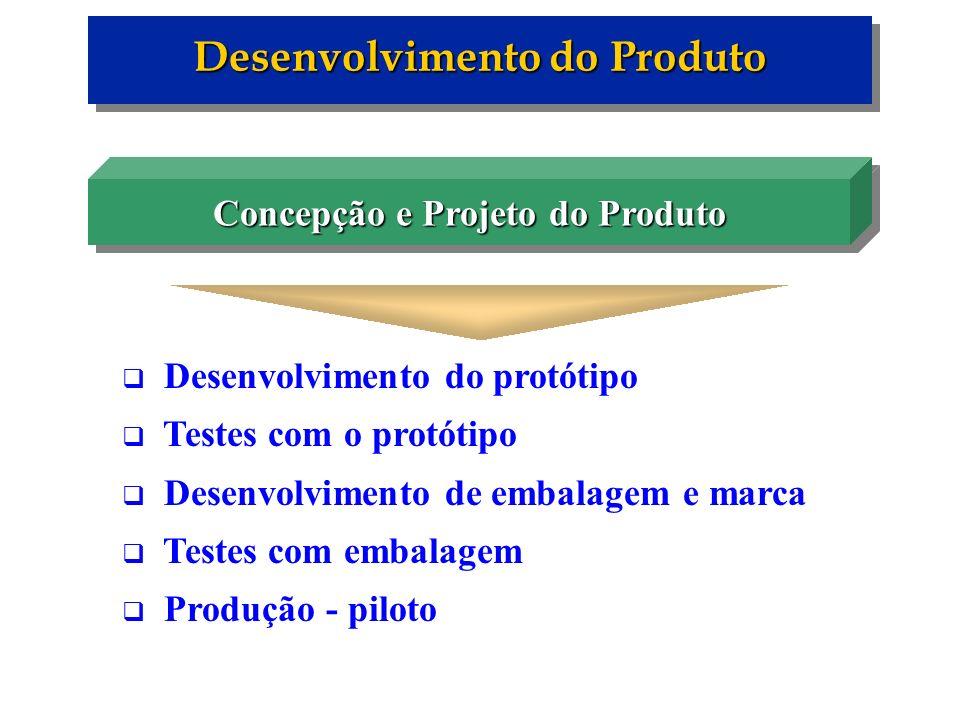Desenvolvimento do Produto Concepção e Projeto do Produto