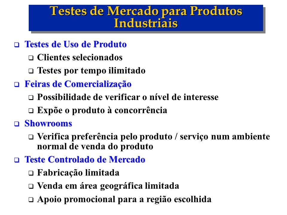 Testes de Mercado para Produtos Industriais
