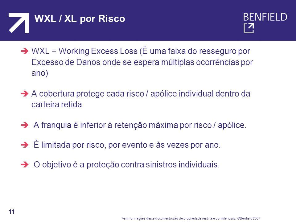 WXL / XL por Risco WXL = Working Excess Loss (É uma faixa do resseguro por Excesso de Danos onde se espera múltiplas ocorrências por ano)
