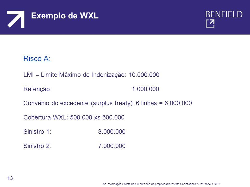 Exemplo de WXL Risco A: LMI – Limite Máximo de Indenização: 10.000.000
