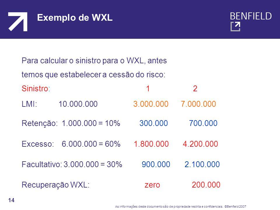 Exemplo de WXL Para calcular o sinistro para o WXL, antes