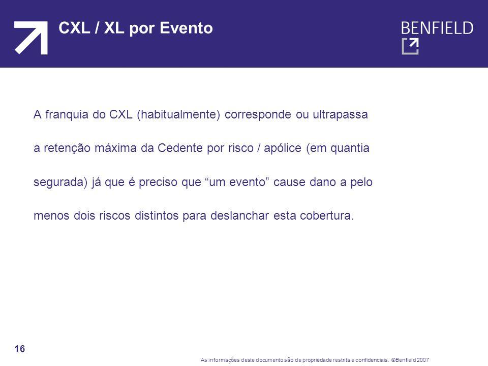 CXL / XL por EventoA franquia do CXL (habitualmente) corresponde ou ultrapassa. a retenção máxima da Cedente por risco / apólice (em quantia.