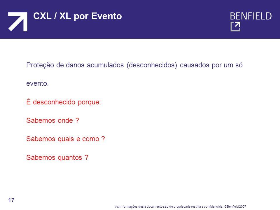 CXL / XL por Evento Proteção de danos acumulados (desconhecidos) causados por um só. evento. É desconhecido porque: