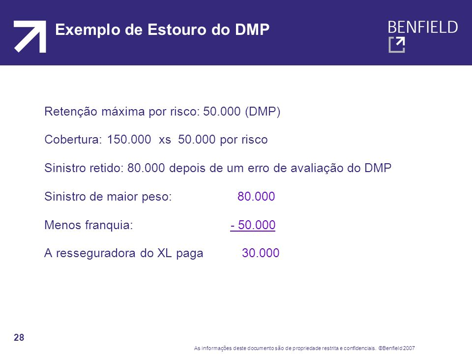 Exemplo de Estouro do DMP