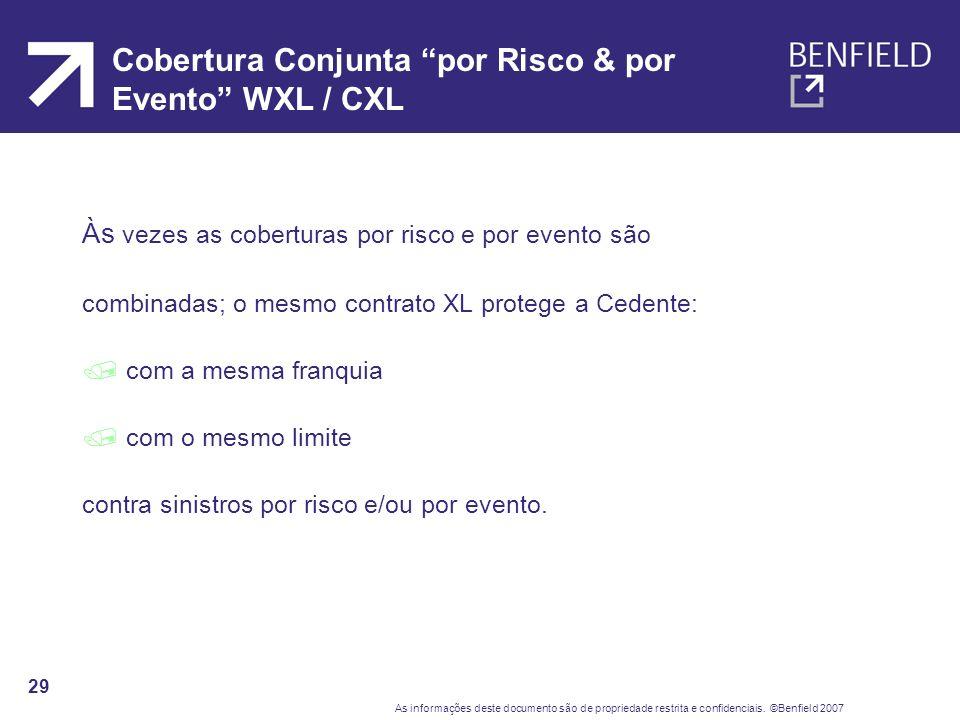 Cobertura Conjunta por Risco & por Evento WXL / CXL