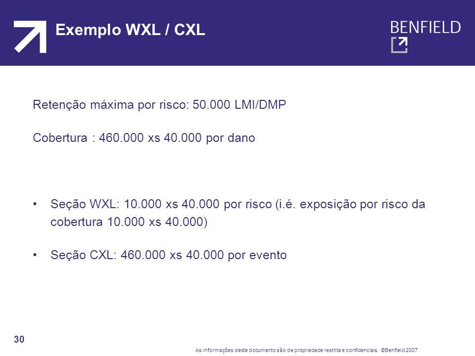 Exemplo WXL / CXL Retenção máxima por risco: 50.000 LMI/DMP