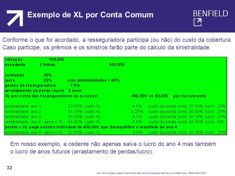 Exemplo de XL por Conta Comum