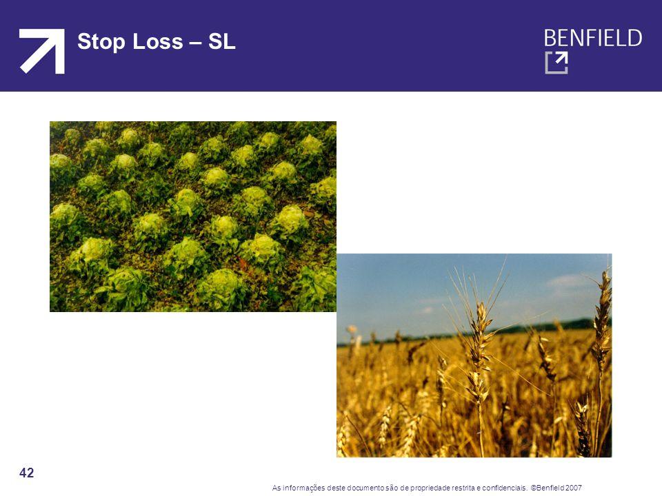 Stop Loss – SL