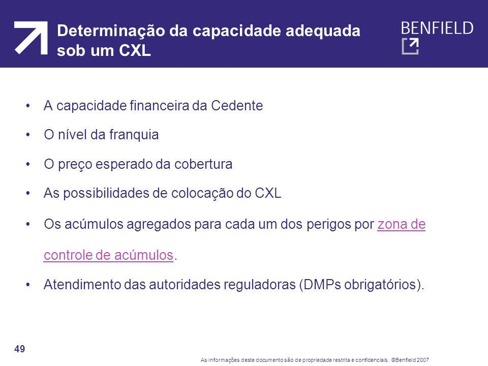 Determinação da capacidade adequada sob um CXL