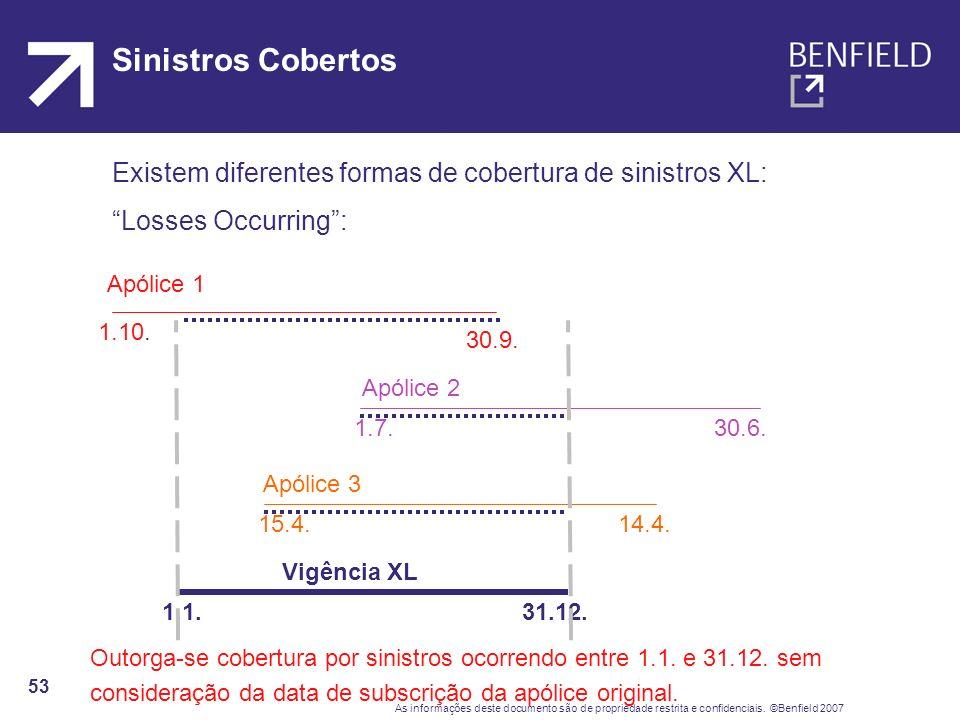 Sinistros Cobertos Existem diferentes formas de cobertura de sinistros XL: Losses Occurring : Apólice 1.