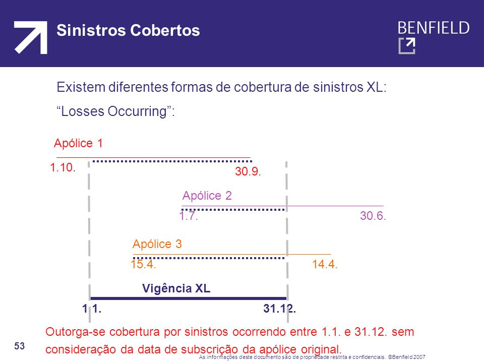 Sinistros CobertosExistem diferentes formas de cobertura de sinistros XL: Losses Occurring : Apólice 1.