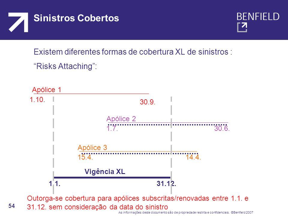 Sinistros Cobertos Existem diferentes formas de cobertura XL de sinistros : Risks Attaching : Apólice 1.