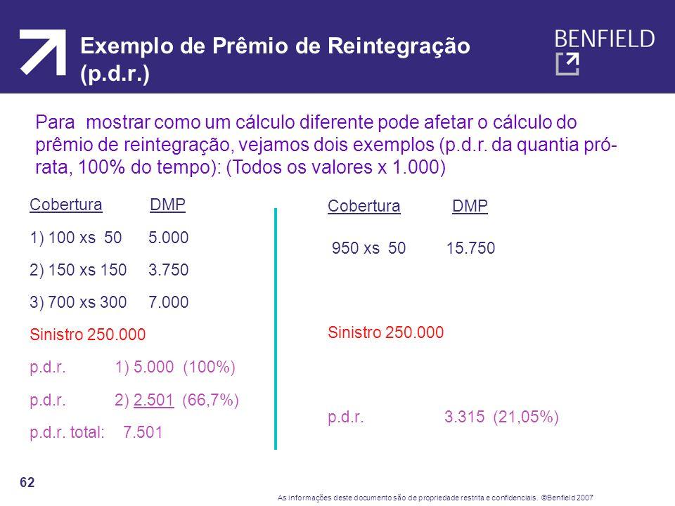 Exemplo de Prêmio de Reintegração (p.d.r.)