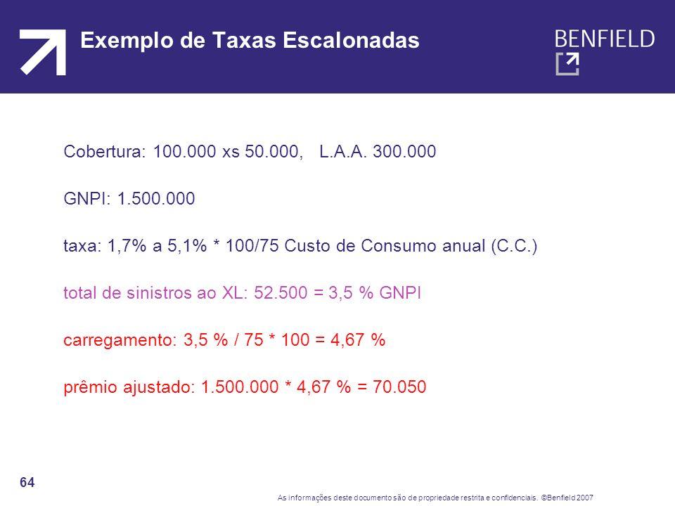 Exemplo de Taxas Escalonadas