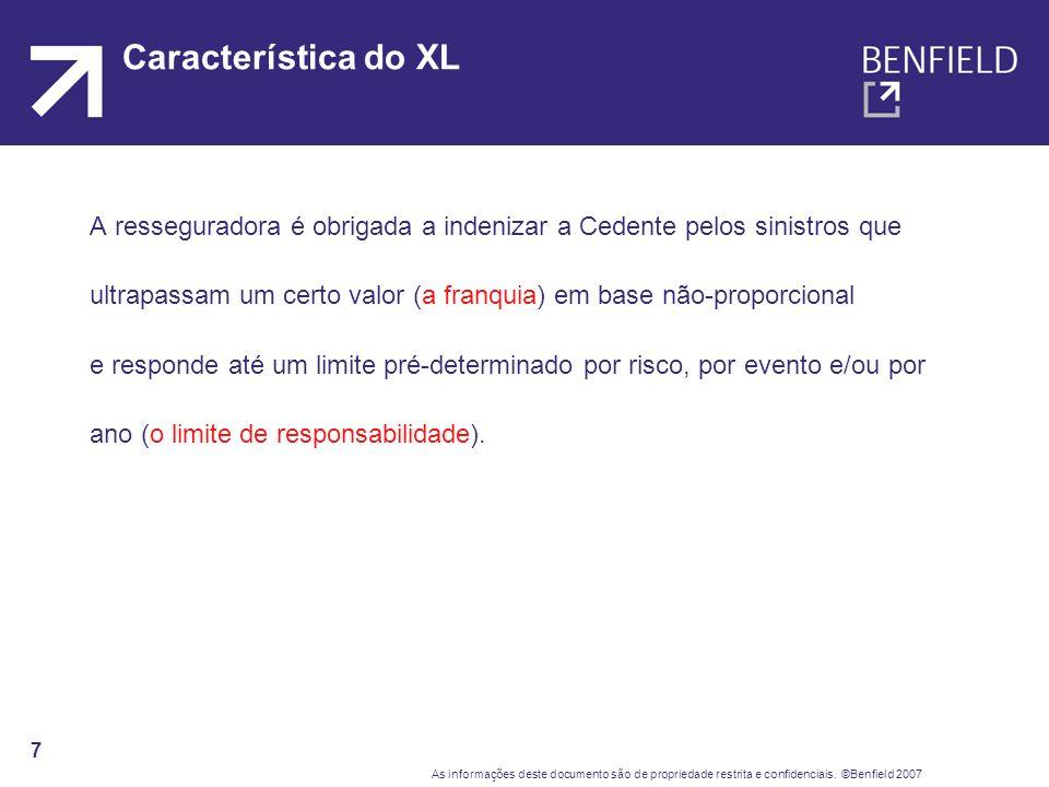 Característica do XL A resseguradora é obrigada a indenizar a Cedente pelos sinistros que.