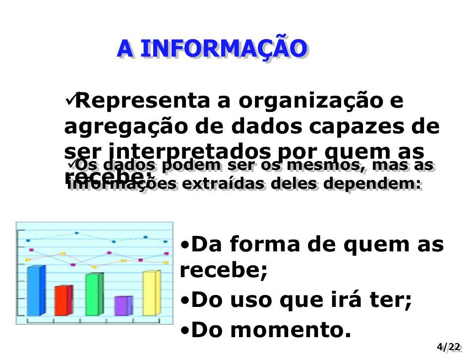 A INFORMAÇÃO Representa a organização e agregação de dados capazes de ser interpretados por quem as recebe;