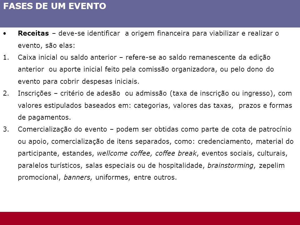 FASES DE UM EVENTO Receitas – deve-se identificar a origem financeira para viabilizar e realizar o evento, são elas: